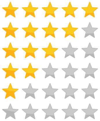 free download: Star Rating zero up to five