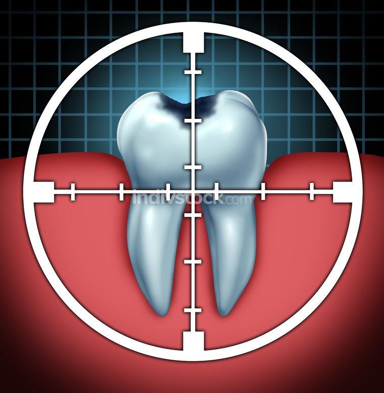Fight Cavities