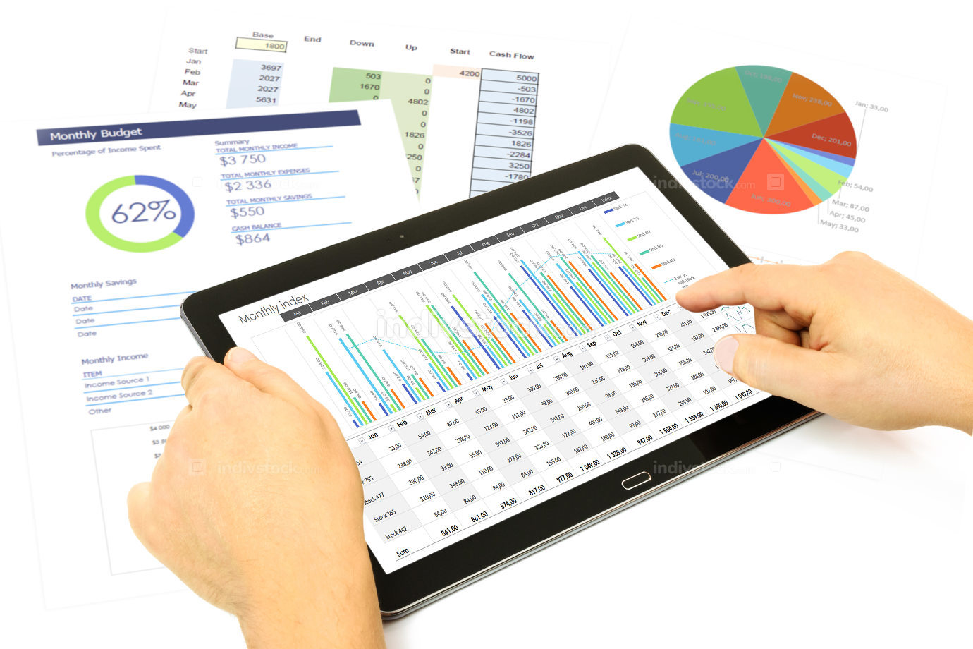 Analyzing financial data on the tablet