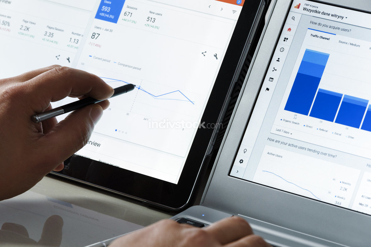 Using Google Analytics in the office