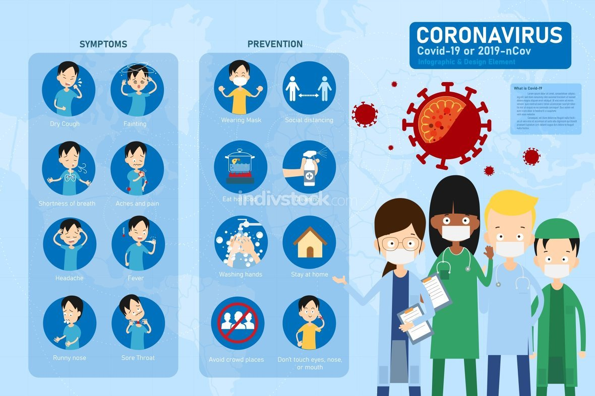 Coronavirus covid-19 infographic design element 002