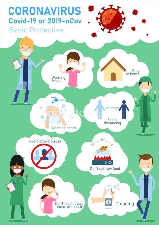 Doctor character cartoon suggests how to prevent coronavirus