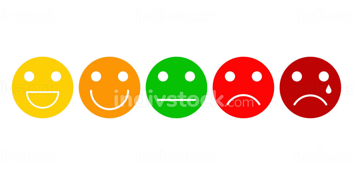 Five basic emotions emoji expressions. Scale from positive to ne